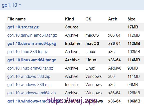 如何在CentOS 7上安装最新Go