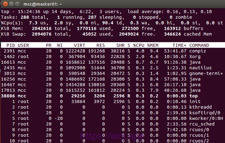 linux top命令