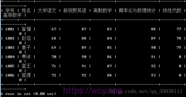 聚合函数 sum 配合 case when 的简单函数实现多表 left join 的行转列