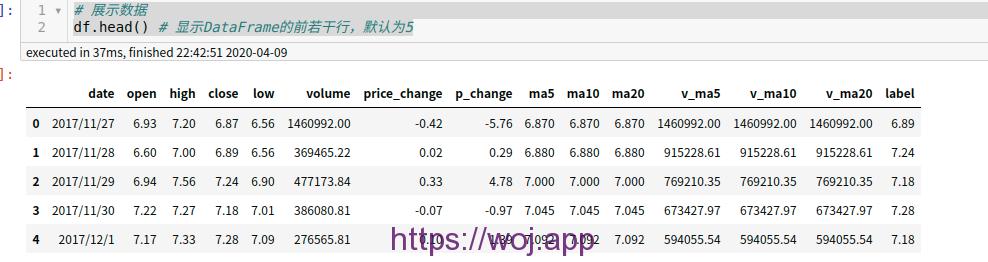 Tensorflow:基于LSTM的股票预测模型对股票的收盘价进行预测(Keras实现)