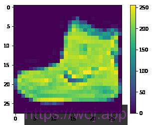 TensorFlow之tf.keras的基础分类