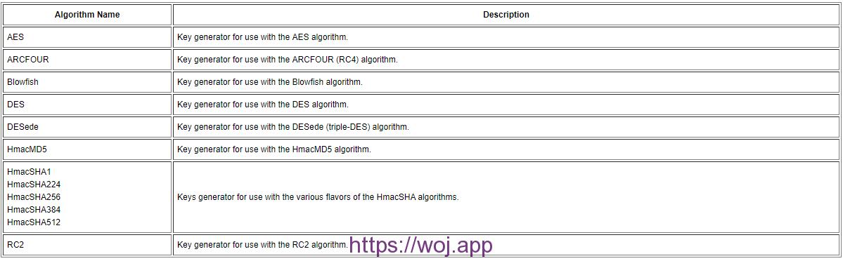 Java使用Cipher类实现加密,包括DES,DES3,AES和RSA加密